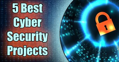 best cyber security projects for cyber security anf ethical hacking projects in todays lift to avoide