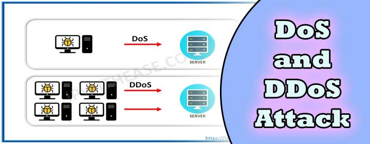 What is a Denial-of-Service (DoS) Attack? | Cloudflare